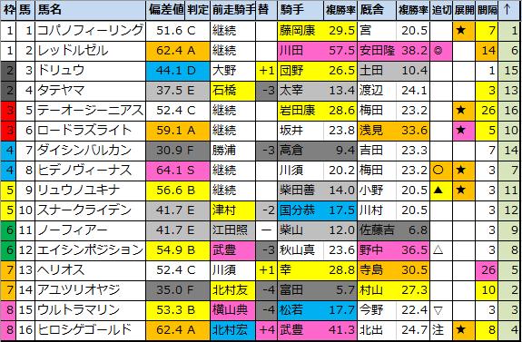 f:id:onix-oniku:20201023171617p:plain