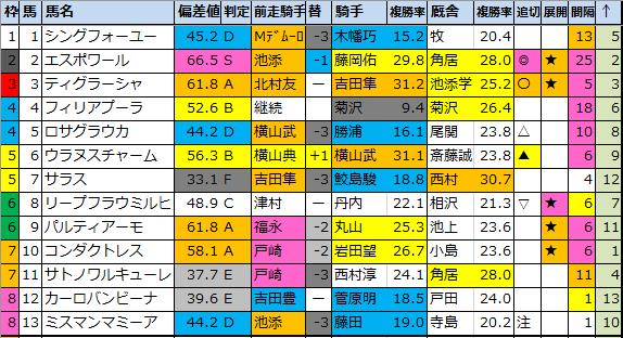 f:id:onix-oniku:20201023172154p:plain