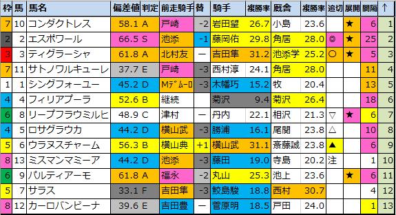 f:id:onix-oniku:20201023172538p:plain
