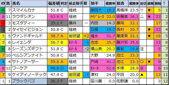 f:id:onix-oniku:20201023175455p:plain