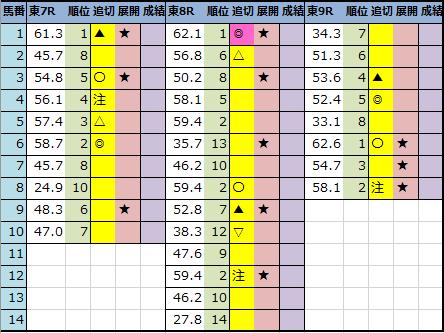 f:id:onix-oniku:20201023191648p:plain