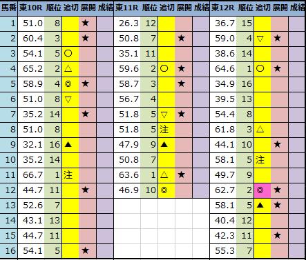 f:id:onix-oniku:20201023191722p:plain