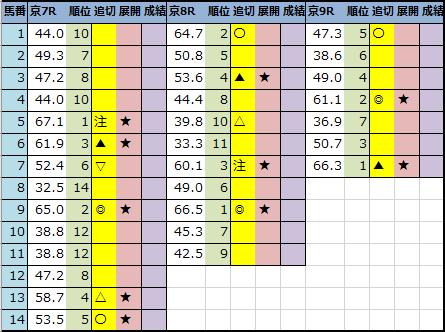 f:id:onix-oniku:20201023191801p:plain