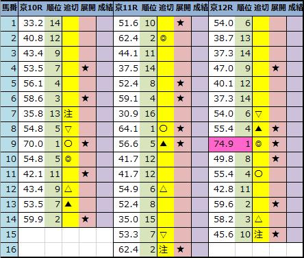 f:id:onix-oniku:20201023191831p:plain