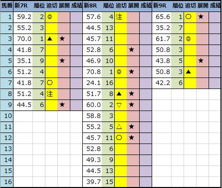f:id:onix-oniku:20201023191907p:plain