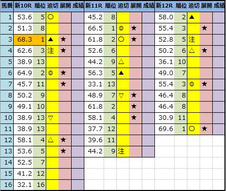 f:id:onix-oniku:20201023191937p:plain