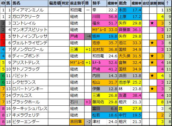 f:id:onix-oniku:20201023192937p:plain