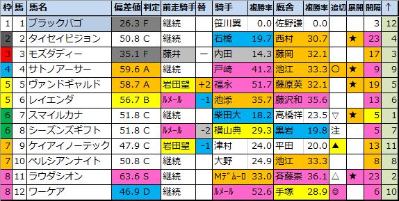 f:id:onix-oniku:20201024070942p:plain