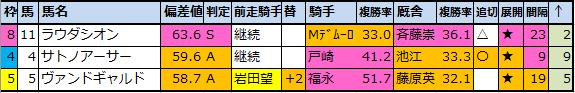 f:id:onix-oniku:20201024072258p:plain