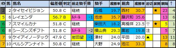 f:id:onix-oniku:20201024073443p:plain