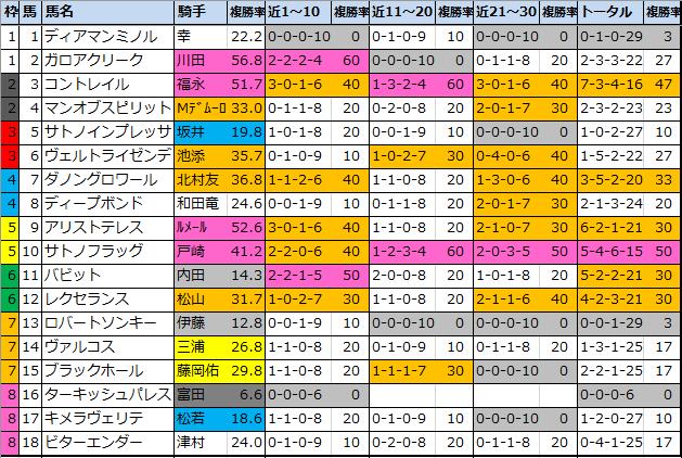 f:id:onix-oniku:20201024103550p:plain