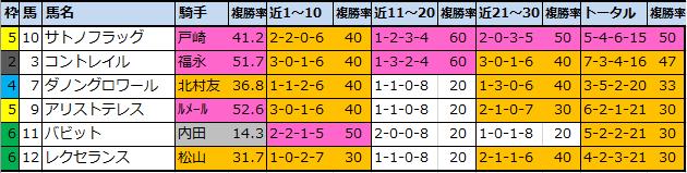 f:id:onix-oniku:20201024103711p:plain