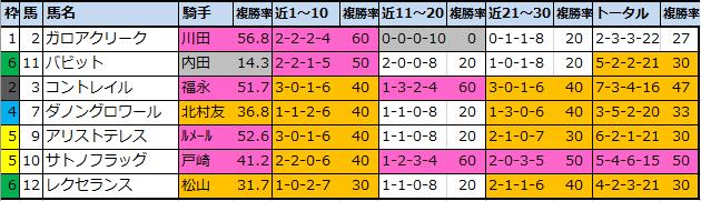 f:id:onix-oniku:20201024103816p:plain