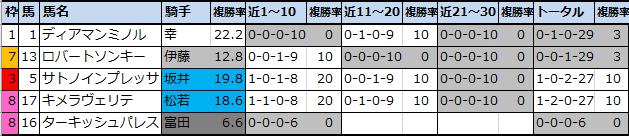 f:id:onix-oniku:20201024103922p:plain