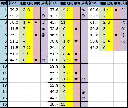 f:id:onix-oniku:20201024142449p:plain
