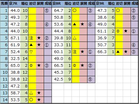 f:id:onix-oniku:20201024143458p:plain