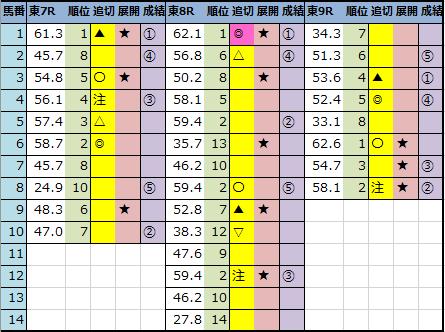 f:id:onix-oniku:20201024144552p:plain