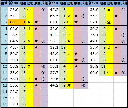 f:id:onix-oniku:20201024161633p:plain