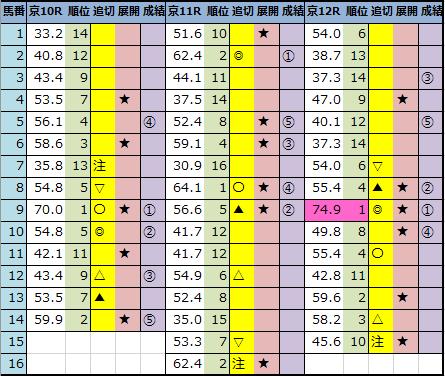 f:id:onix-oniku:20201024162147p:plain