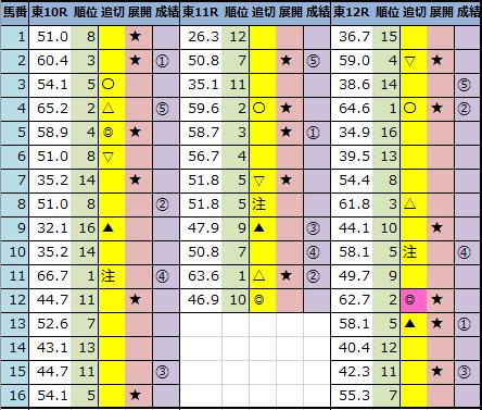 f:id:onix-oniku:20201024164310p:plain