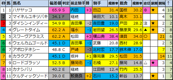 f:id:onix-oniku:20201024185158p:plain