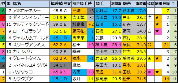 f:id:onix-oniku:20201024185354p:plain