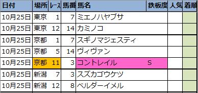 f:id:onix-oniku:20201024203026p:plain