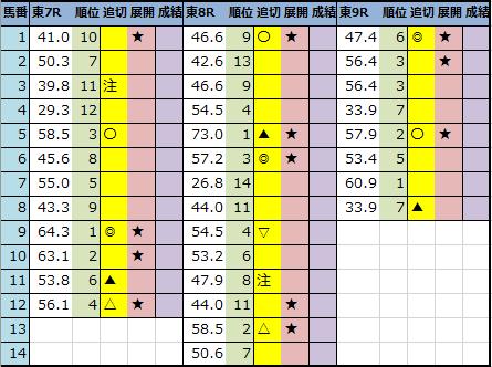 f:id:onix-oniku:20201024203332p:plain