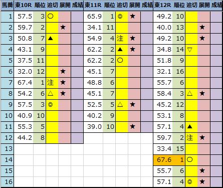 f:id:onix-oniku:20201024203400p:plain