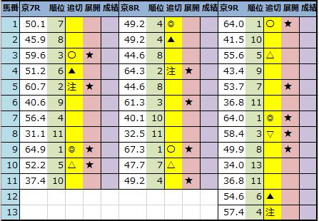 f:id:onix-oniku:20201024203521p:plain