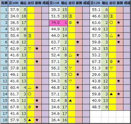 f:id:onix-oniku:20201024203551p:plain