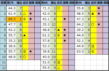 f:id:onix-oniku:20201024203628p:plain