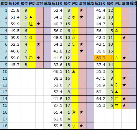 f:id:onix-oniku:20201024203724p:plain