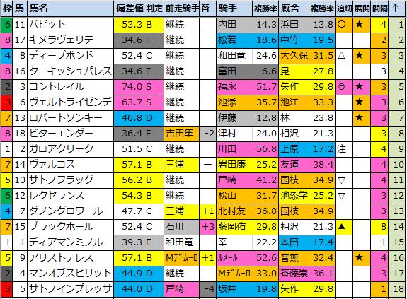 f:id:onix-oniku:20201025063902p:plain
