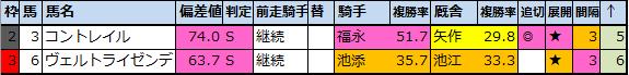 f:id:onix-oniku:20201025065030p:plain