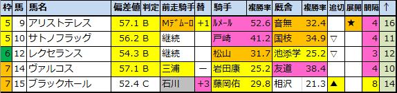 f:id:onix-oniku:20201025070506p:plain