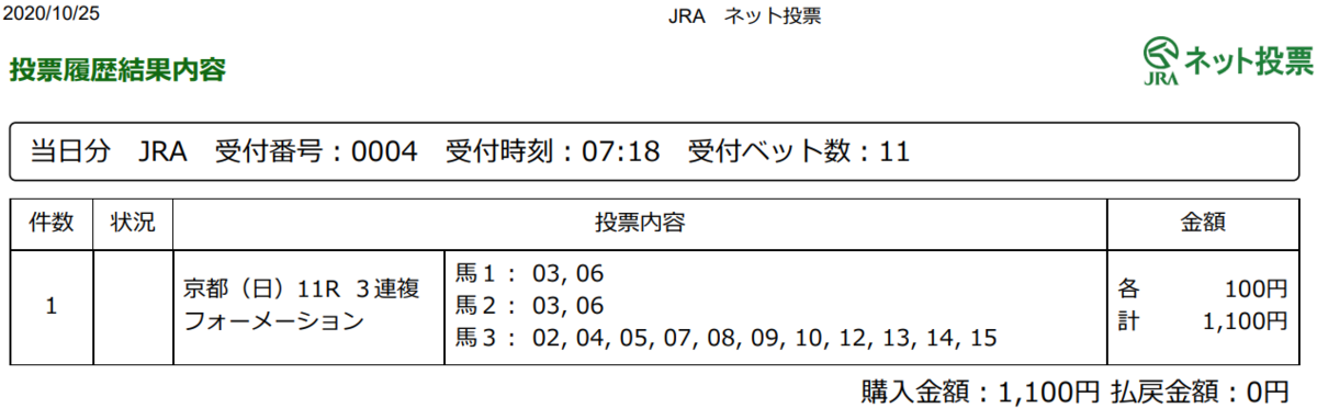 f:id:onix-oniku:20201025071956p:plain