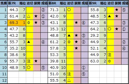 f:id:onix-oniku:20201025142111p:plain