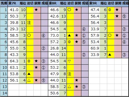 f:id:onix-oniku:20201025142946p:plain