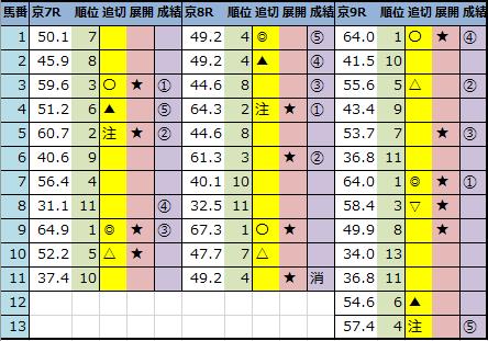 f:id:onix-oniku:20201025143610p:plain