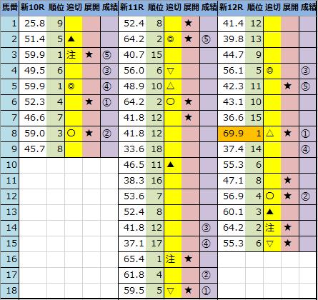 f:id:onix-oniku:20201025161551p:plain