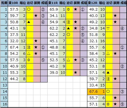 f:id:onix-oniku:20201025162257p:plain