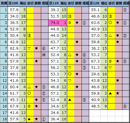 f:id:onix-oniku:20201025163453p:plain