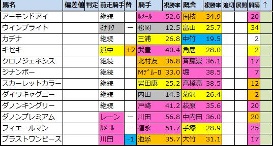 f:id:onix-oniku:20201026190721p:plain