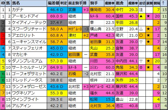 f:id:onix-oniku:20201026192837p:plain