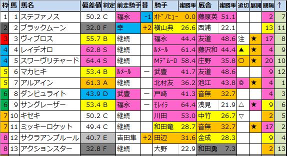 f:id:onix-oniku:20201026193029p:plain