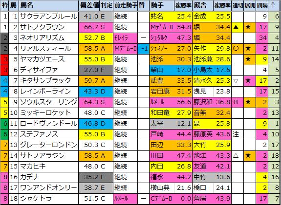 f:id:onix-oniku:20201026193226p:plain