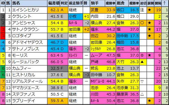 f:id:onix-oniku:20201026193448p:plain