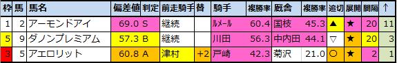 f:id:onix-oniku:20201026194127p:plain
