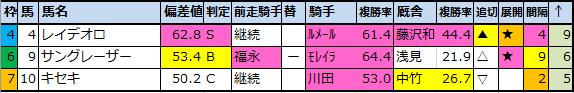 f:id:onix-oniku:20201026194154p:plain